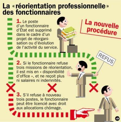 article_IDEweb-decret-fonctionnaires.jpg